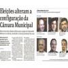 FOLHA DE S.PAULO- Eleições alteram a configuração da Câmara Municipal – Floriano citado